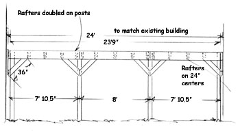 Build an Attached Carport - Extreme How To on 2 car canopy, 2 car garage, 2 car trailer, 2 car storage buildings,