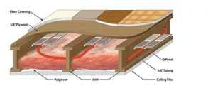 In some cases, hydronic systems can be installed beneath floor joists. Photo courtesy WarmmFloors.com