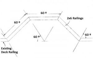 Hexagon Railing Layout.