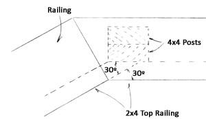 Top Railing & Post Detail.