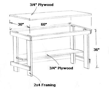A simple 2 x 4 workbench is easily made and fairly sturdy.
