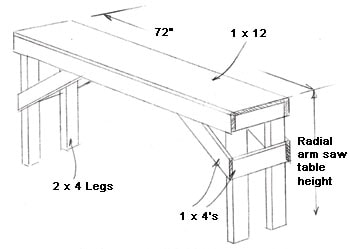 A shop-made extension can allow you to get more work from your radial arm saw.