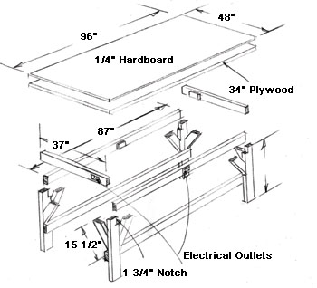 A worktable added to the back end of a table saw can make it easier to rip long pieces or handle large sheets of plywood.