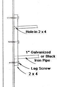 A 2 x 4 and pipe lumber rack makes it easier to access materials.