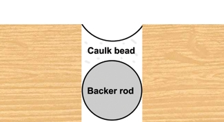 "Seal a joint larger than 1/4-in. wide using a foam backer rod as a filler before applying the caulk. When the caulk is tooled over a backer rod, it forms an ""hourglass"" shape that withstands joint movement better than any other configuration."