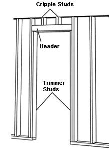 Shown in this diagram is a typical framing method for a single entry door.