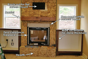 Using Stone Veneer to Build a Drystack Fireplace Face - Extreme How To