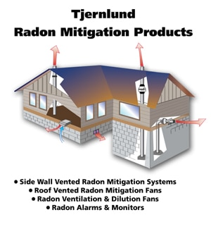 Image Result For Radon Vent