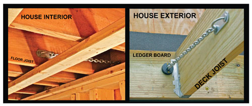 Deck Ledger Code Requirements For Lateral Loads Extreme