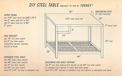 How To Build A Welding Table Extreme How To