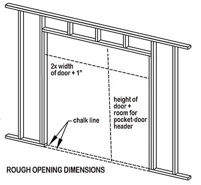 Remove The Floor Plate For The Rough Opening And Construct A New Door Frame  According To The Kitu0027s Instructions.