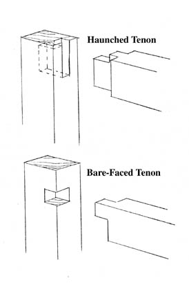 5192003110558 mten10 Mortise and Tenon Joints