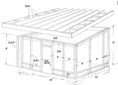 Build a screened in porch or patio extreme how to 528200333657scrn6g solutioingenieria Images