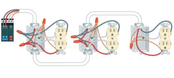 How To Wire Split Receptacles Extreme How To