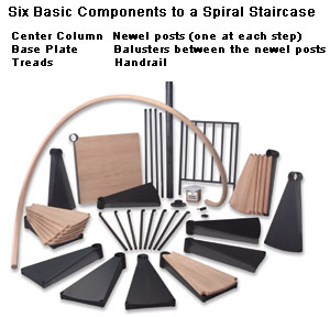 spiral staircase plans to build
