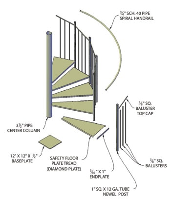 How to make a spiral staircase