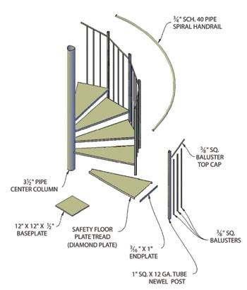01%201a1a1SprialStairTT03 Build a Spiral Staircase