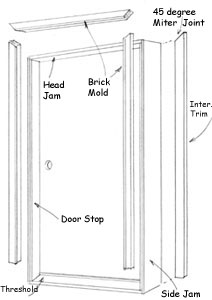 Dressing up windows and doors extreme how to - Exterior door threshold replacement parts ...