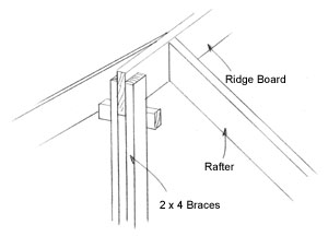 Roof Framing 101 Extreme How To