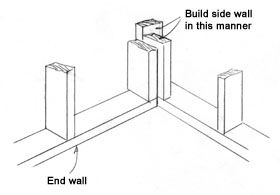 residential exterior wall construction