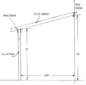 Roof Over Deck Shed Plans How To Build A Style