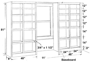 building bookcase into wall