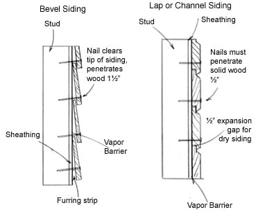 Do It Yourself Cedar Siding Extreme How To
