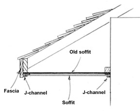 Soffits Up Close on white board diagram
