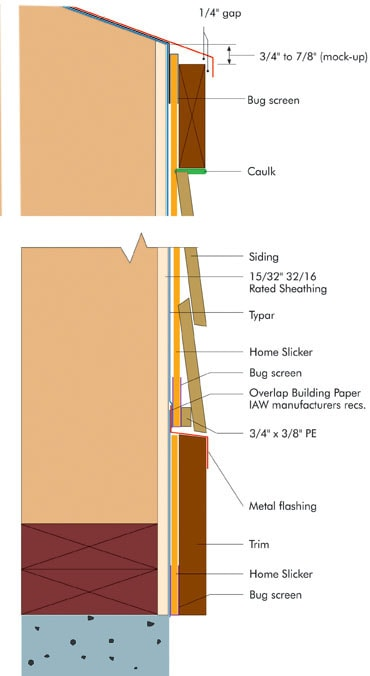 The Wonders Of Wood Siding Extreme How To
