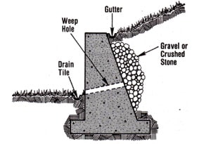 Strong, Sturdy Retaining Walls - Extreme How To