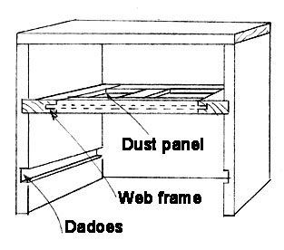 face frame cabinet construction