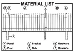 Can A Neighbor Build A Structure On The Fence Line