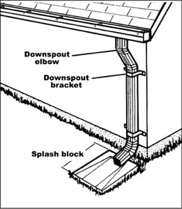 The Ins And Outs Of Gutters And Downspouts Extreme How To