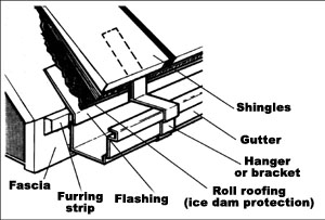 Outdoor Wiring Diagram also Gutter Repair Installation And Upgrade together with Mill 20finish 20Downspout 20Brackets further M Copper Gutters Kstyle besides Gutters. on gutters downspouts hangers