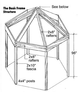 gzb2 Build Your Own Backyard Gazebo