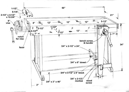 wbdiagramfront Build a Classic Workbench